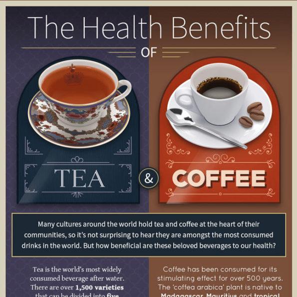 koffie en thee goed voor je gezondheid - CreativeHealth.nl